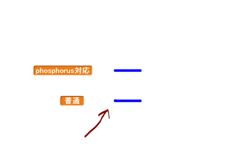 ファイル:Phosphorus.png